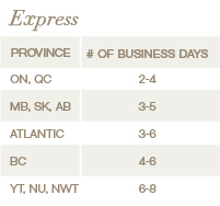 ON and QC 1-2 Business Days, MB, SK, AB and Atlantic 2-3 Business Days, BC 3-4 Business Days, YT, NU and NWT 4-6 Business Days